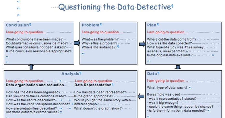 data for statistics project